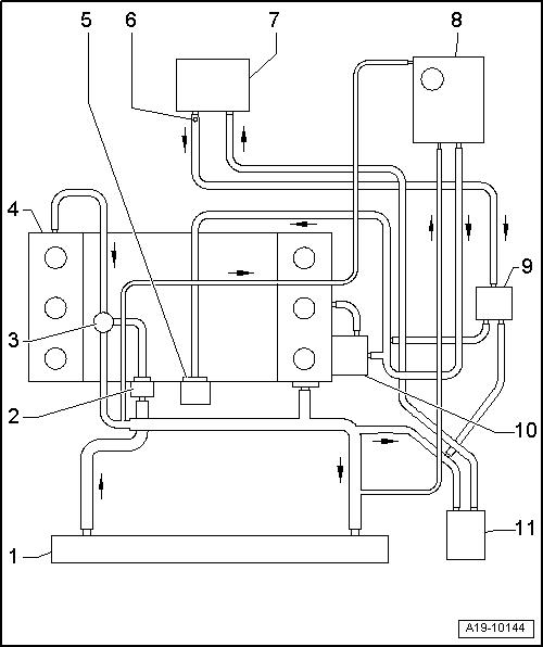 Heizung, Zusatzwasserpumpe, Wasserplan Audi 8e