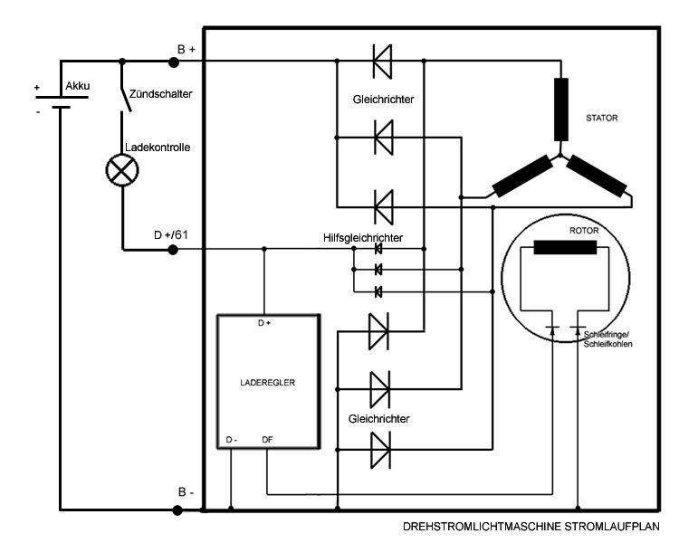 Nett Generator Zu Batterie Schaltplan Fotos - Elektrische ...